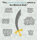 A Sword Cuts